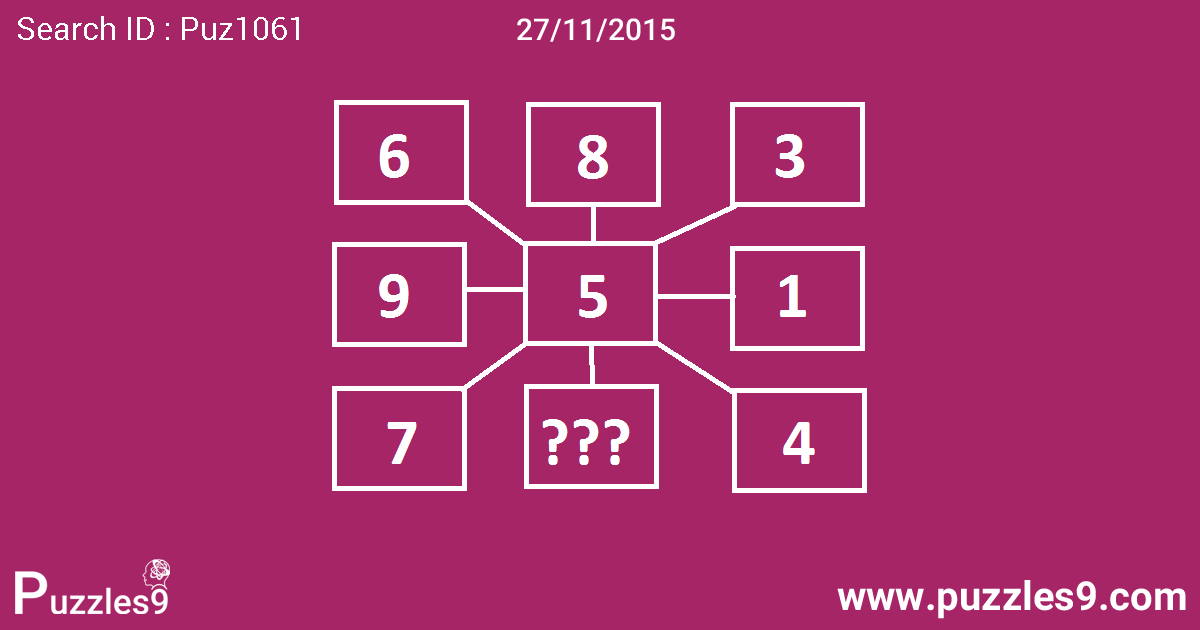 Missing Number Puzzles With Answers Can You Solve This Puz1061